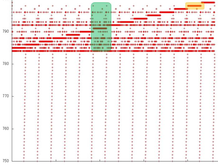 Bellman-Ford algorithm - Algowiki
