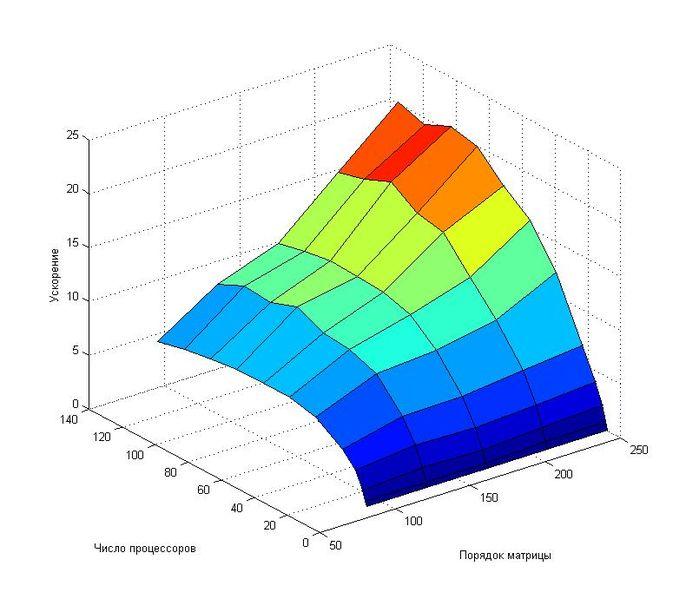 Файл:NewtonAcc.jpg